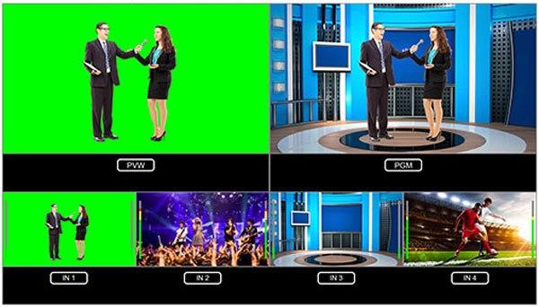Lumantek ez-Pro VS4 - компактный моноблочный4-канальный Full HD видео свитчер
