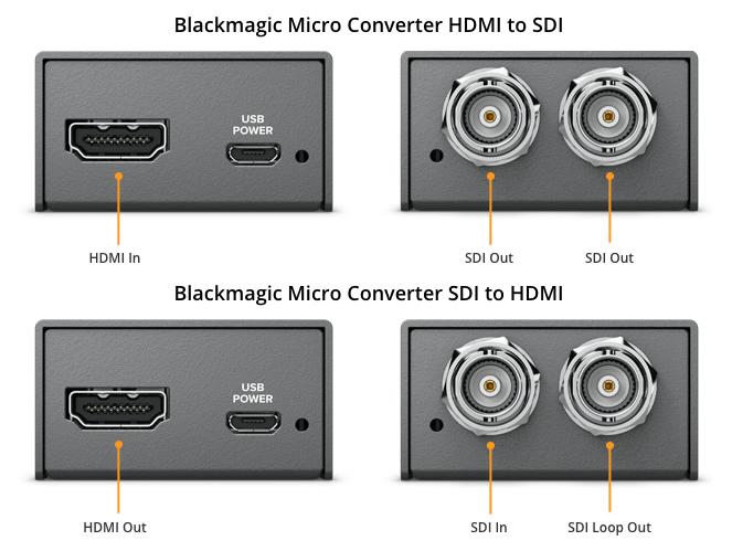 Micro Converter BiDirectional SDI/HDMI